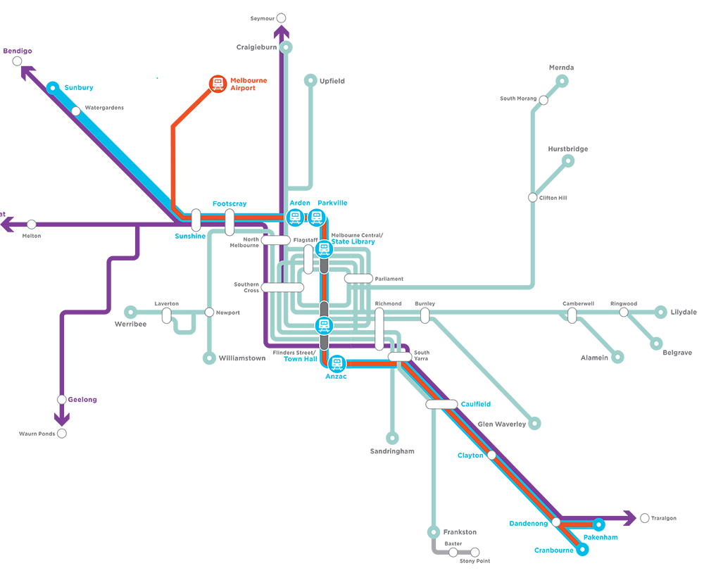 Map showing the Melbourne Airport Rail route connecting to all other train lines